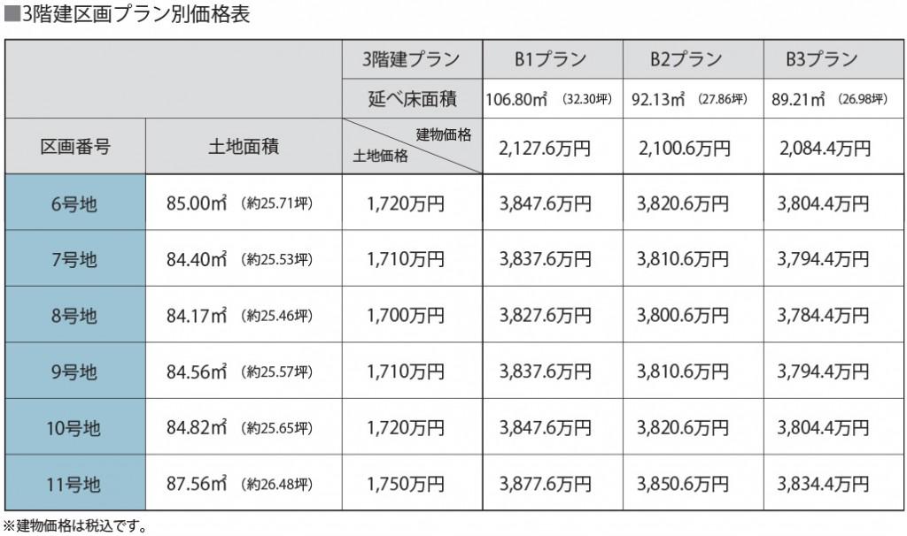 ビバネスト城栄町価格表